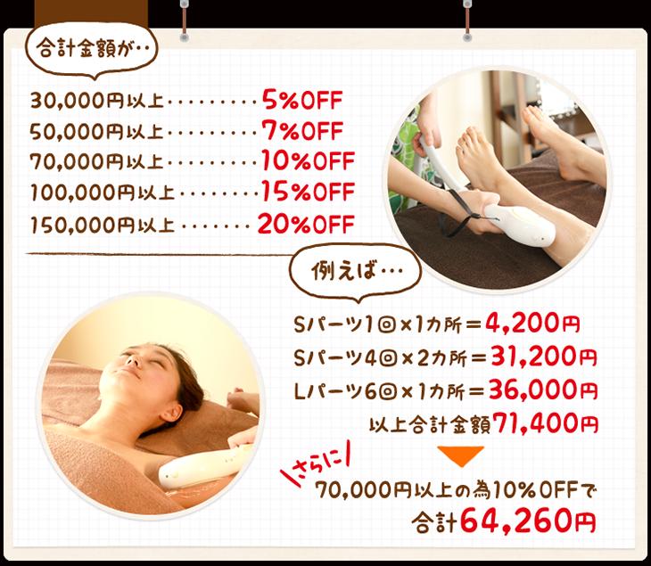 脱毛70,000円以上、10%OFF